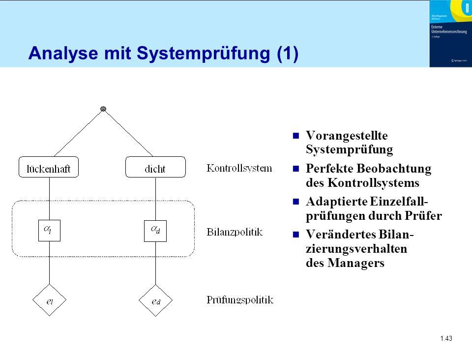 Analyse mit Systemprüfung (1)