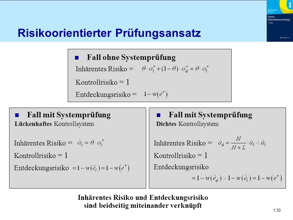 Risikoorientierter Prüfungsansatz