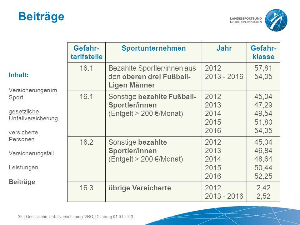 Beiträge Gefahr- tarifstelle Sportunternehmen Jahr Gefahr-klasse 16.1