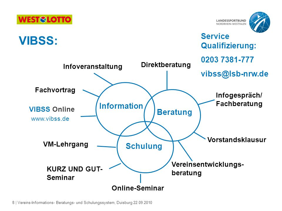 VIBSS: Service Qualifizierung: 0203 7381-777 vibss@lsb-nrw.de