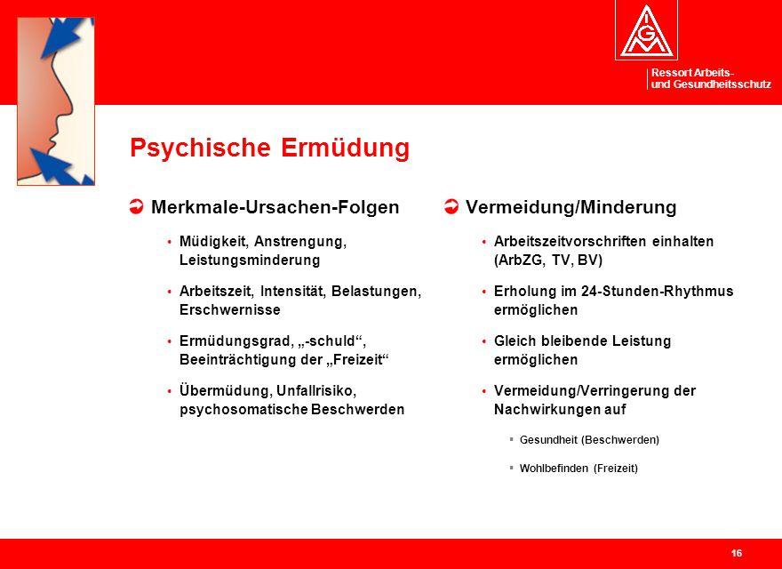 Psychische Ermüdung Merkmale-Ursachen-Folgen Vermeidung/Minderung