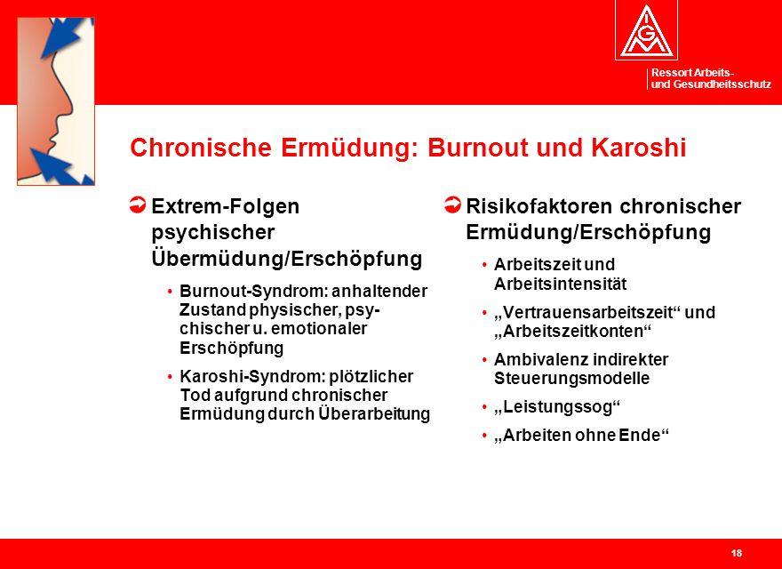 Chronische Ermüdung: Burnout und Karoshi