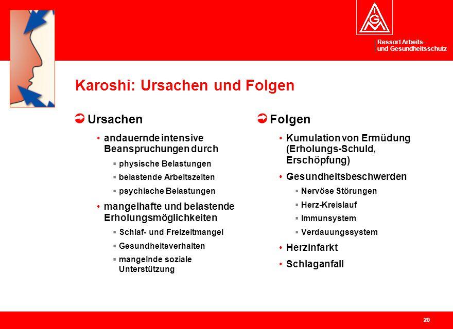 Karoshi: Ursachen und Folgen