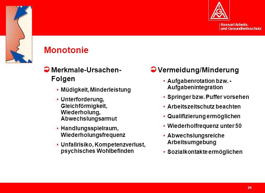 Monotonie Merkmale-Ursachen- Folgen Vermeidung/Minderung