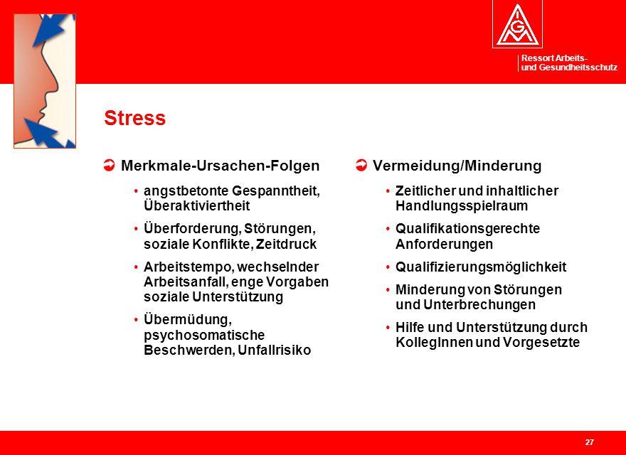 Stress Merkmale-Ursachen-Folgen Vermeidung/Minderung