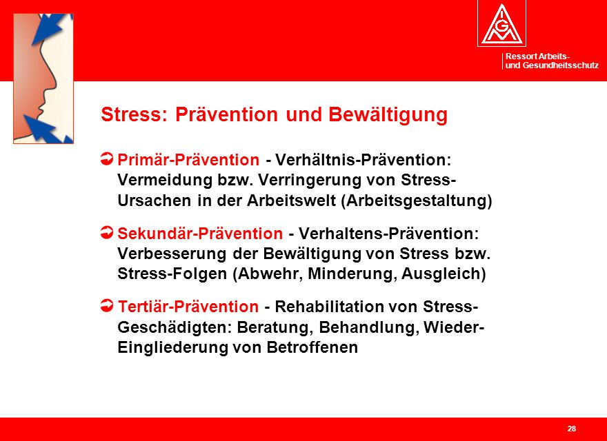 Stress: Prävention und Bewältigung