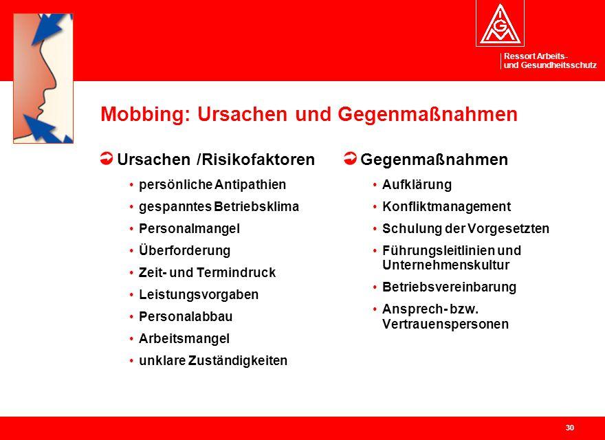 Mobbing: Ursachen und Gegenmaßnahmen