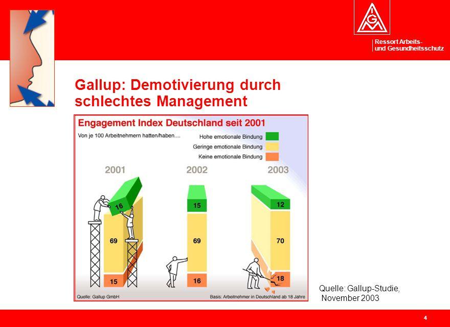 Gallup: Demotivierung durch schlechtes Management