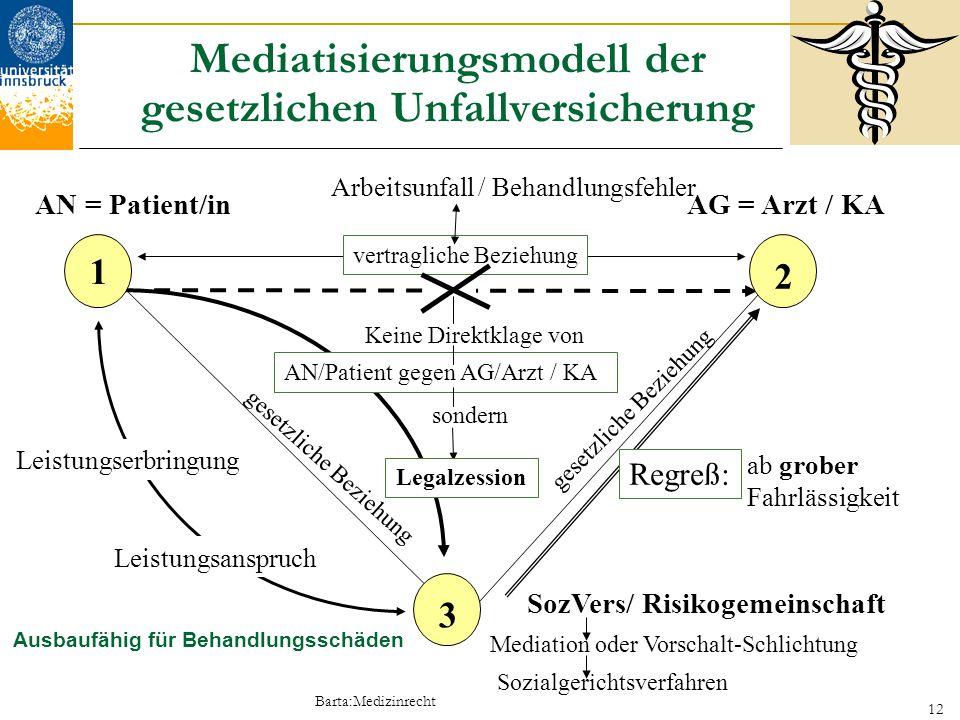 Mediatisierungsmodell der gesetzlichen Unfallversicherung