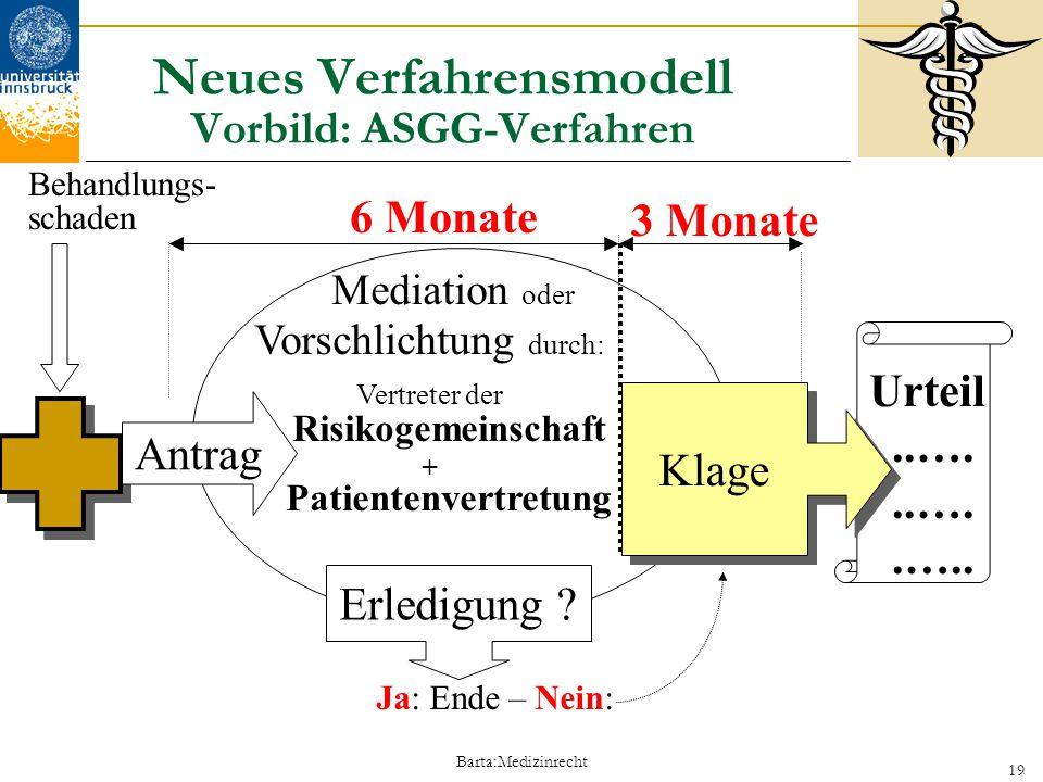 Neues Verfahrensmodell Vorbild: ASGG-Verfahren