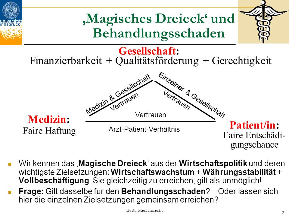 'Magisches Dreieck' und Behandlungsschaden