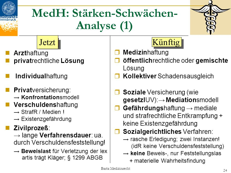 MedH: Stärken-Schwächen-Analyse (1)
