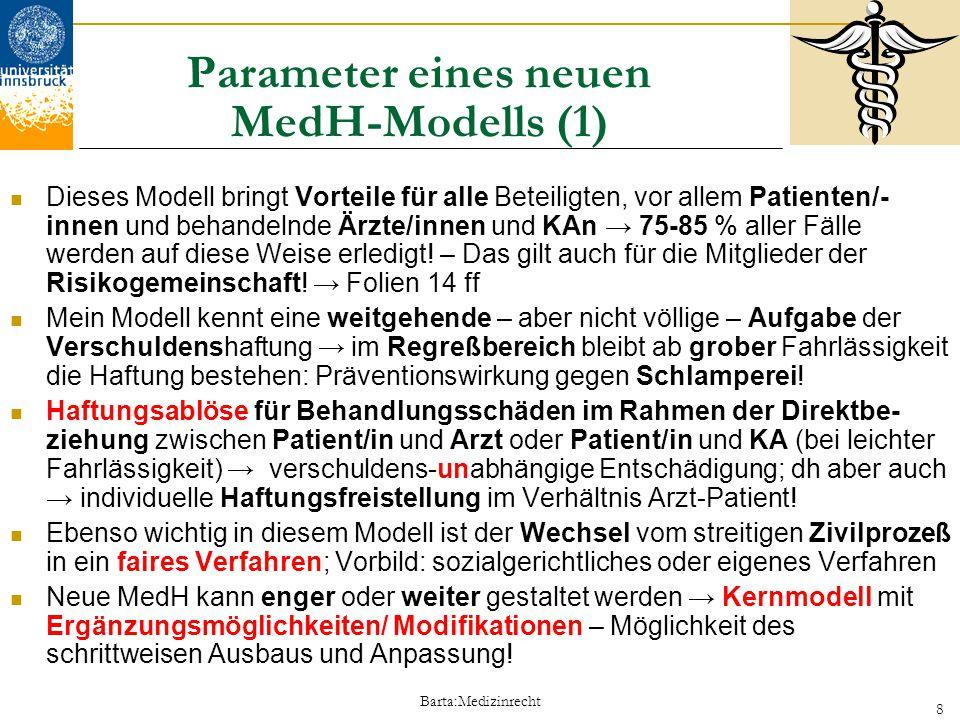 Parameter eines neuen MedH-Modells (1)