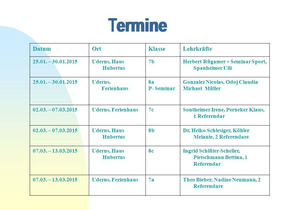 Termine Termine Datum Ort Klasse Lehrkräfte 25.01. – 30.01.2015