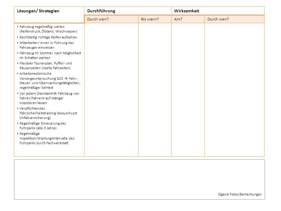Lösungen/ Strategien Durchführung Wirksamkeit Durch wen Bis wann Am