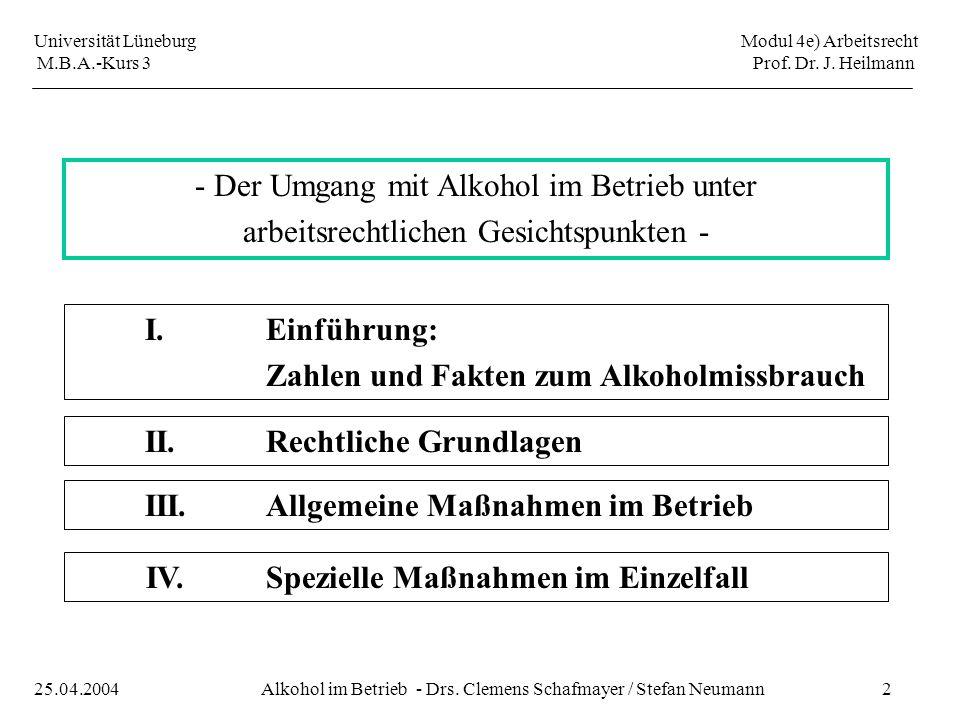 - Der Umgang mit Alkohol im Betrieb unter