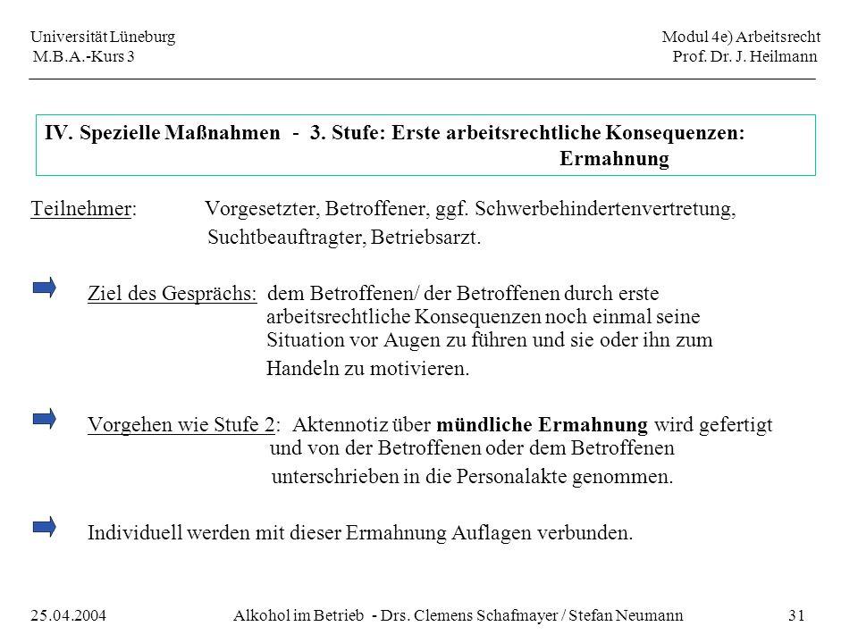 Alkohol im Betrieb - Drs. Clemens Schafmayer / Stefan Neumann