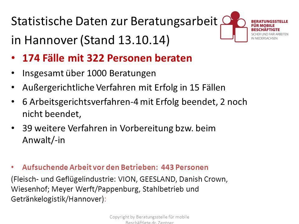 Copyright by Beratungsstelle für mobile Beschäftigte dr. Zentner