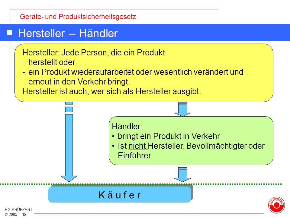 Hersteller – Händler K ä u f e r