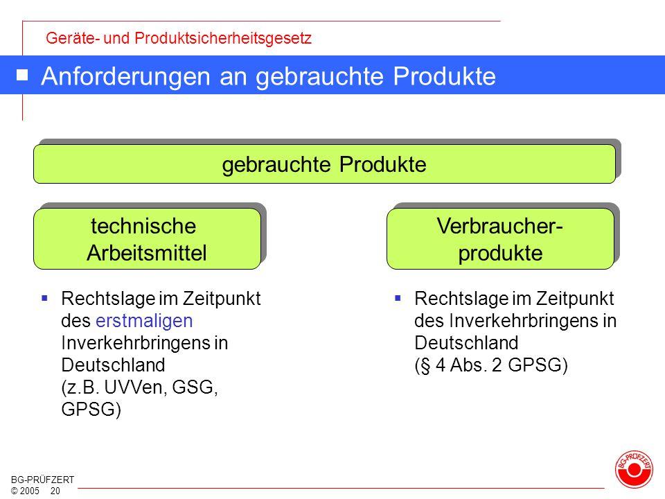 Anforderungen an gebrauchte Produkte
