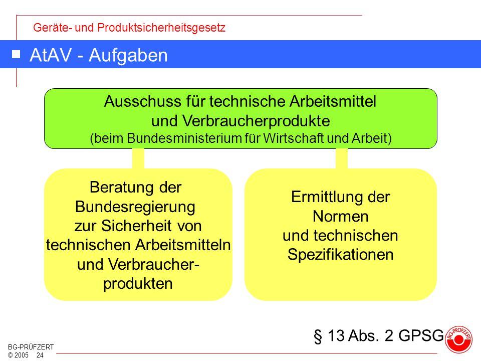 AtAV - Aufgaben Ausschuss für technische Arbeitsmittel und Verbraucherprodukte. (beim Bundesministerium für Wirtschaft und Arbeit)