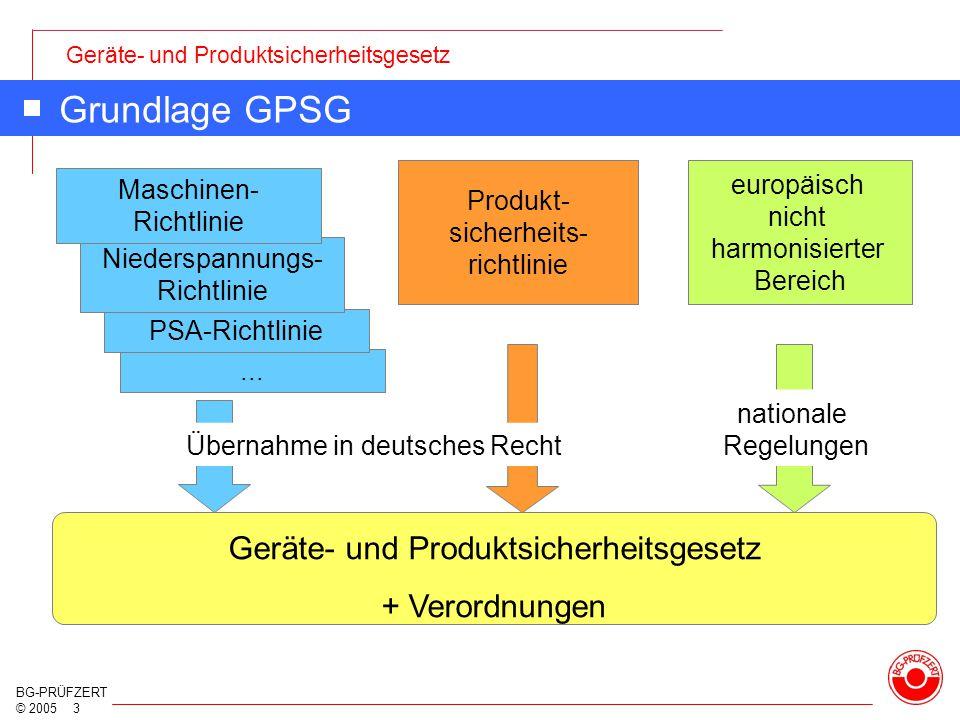 Grundlage GPSG Geräte- und Produktsicherheitsgesetz + Verordnungen