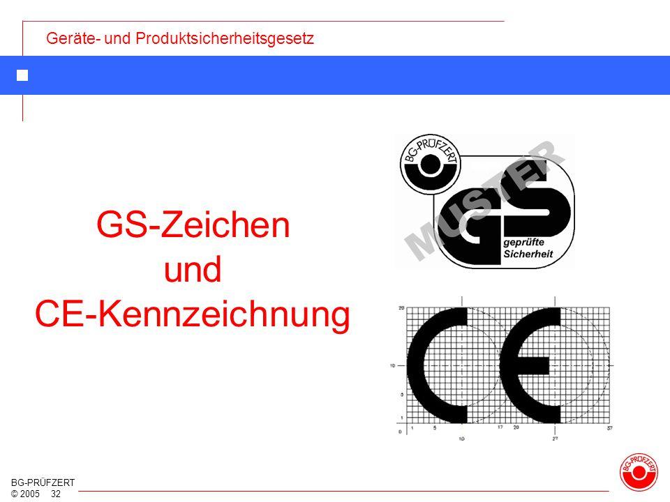 GS-Zeichen und CE-Kennzeichnung