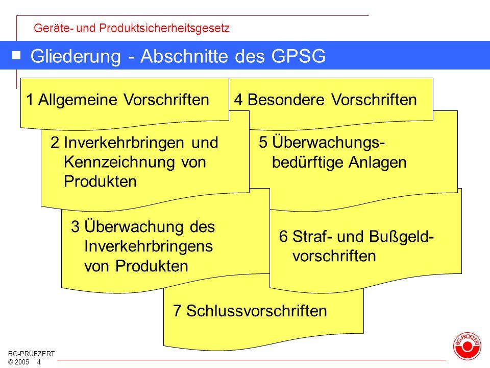 Gliederung - Abschnitte des GPSG