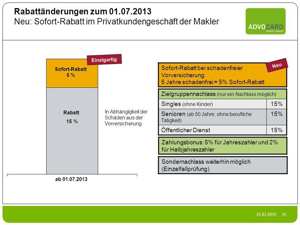 Rabattänderungen zum 01.07.2013 Neu: Sofort-Rabatt im Privatkundengeschäft der Makler