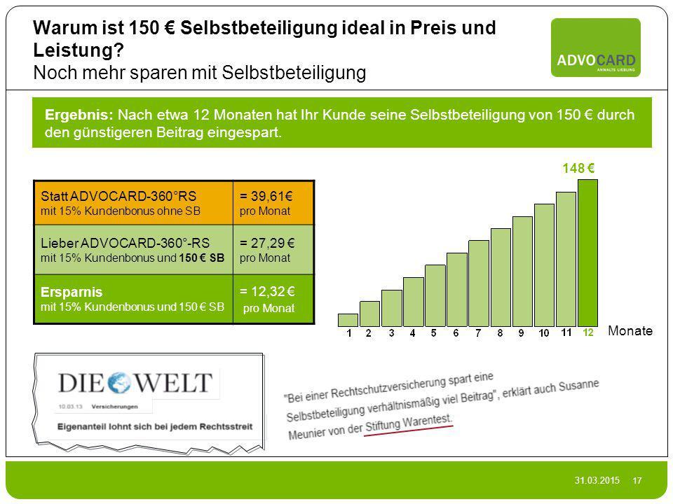 Warum ist 150 € Selbstbeteiligung ideal in Preis und Leistung