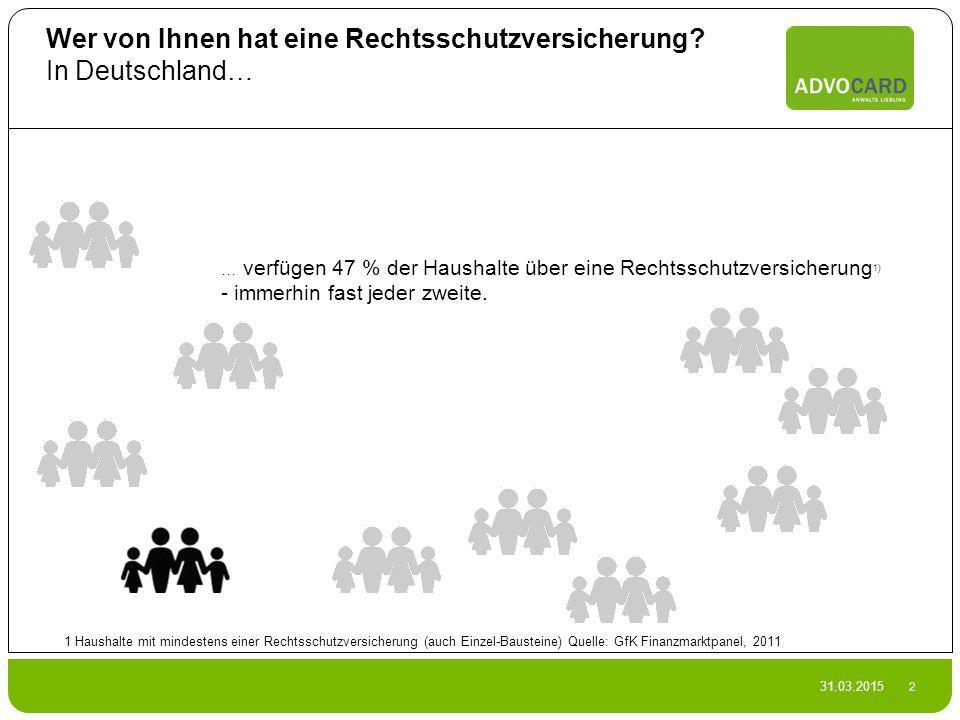 Wer von Ihnen hat eine Rechtsschutzversicherung In Deutschland…