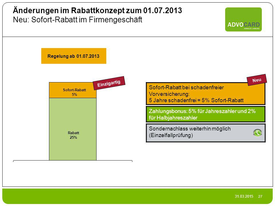 Änderungen im Rabattkonzept zum 01. 07