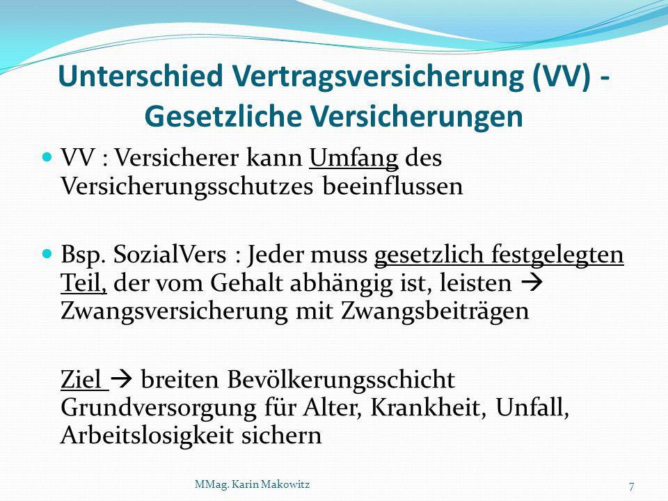 Unterschied Vertragsversicherung (VV) -Gesetzliche Versicherungen