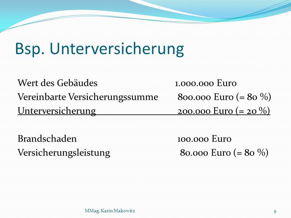 Bsp. Unterversicherung