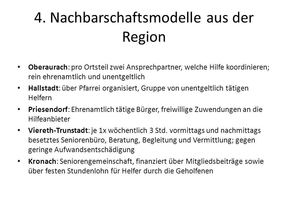 4. Nachbarschaftsmodelle aus der Region