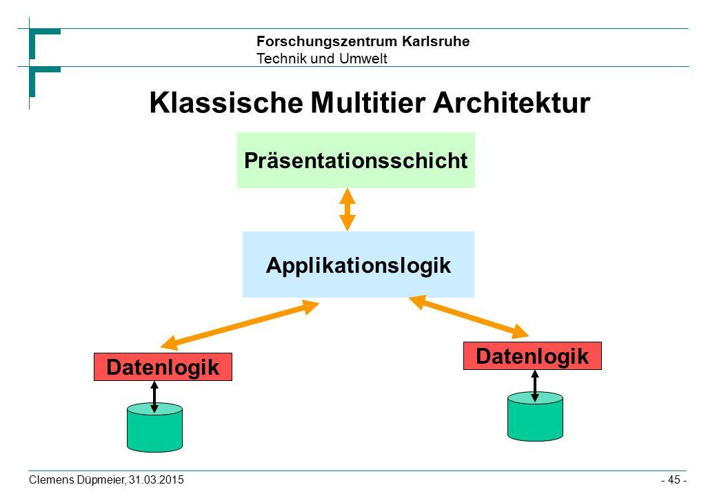 Klassische Multitier Architektur