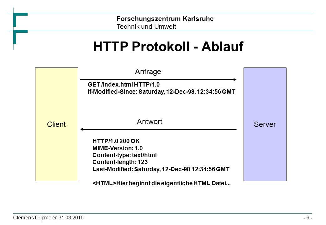 HTTP Protokoll - Ablauf