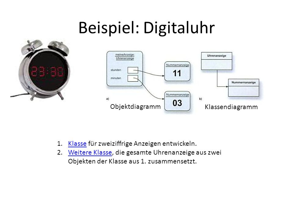 Beispiel: Digitaluhr Objektdiagramm Klassendiagramm