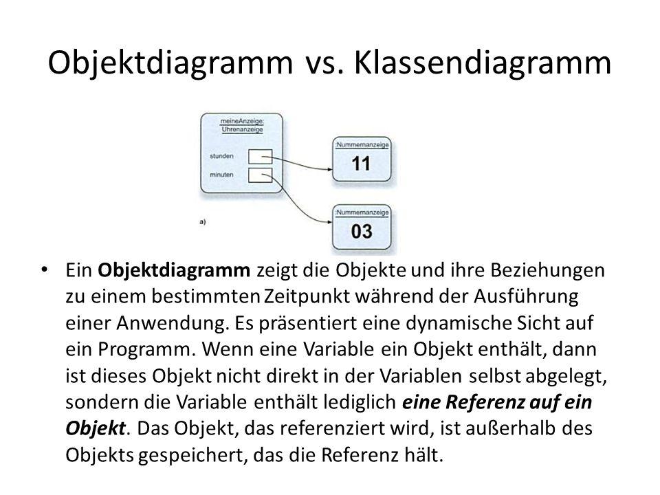 Objektdiagramm vs. Klassendiagramm
