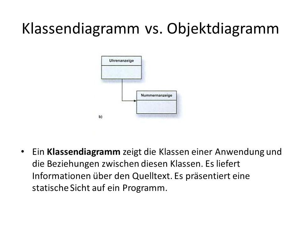 Klassendiagramm vs. Objektdiagramm