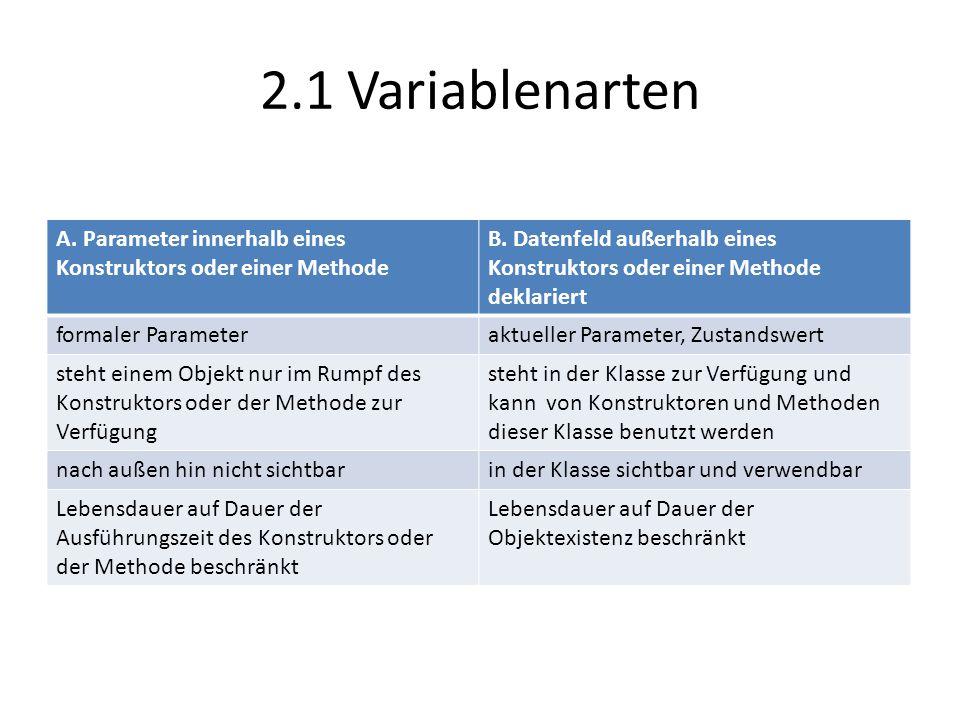 2.1 Variablenarten A. Parameter innerhalb eines Konstruktors oder einer Methode.