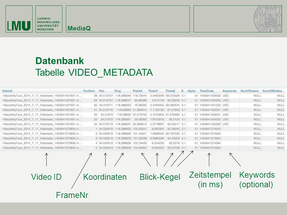 Tabelle VIDEO_METADATA