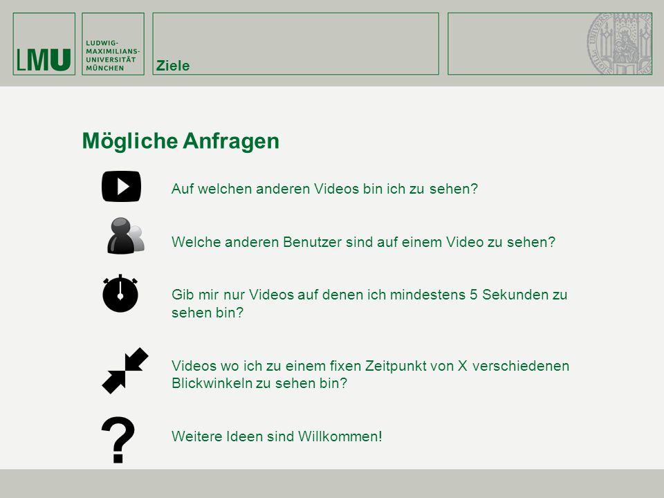 Mögliche Anfragen Ziele Auf welchen anderen Videos bin ich zu sehen