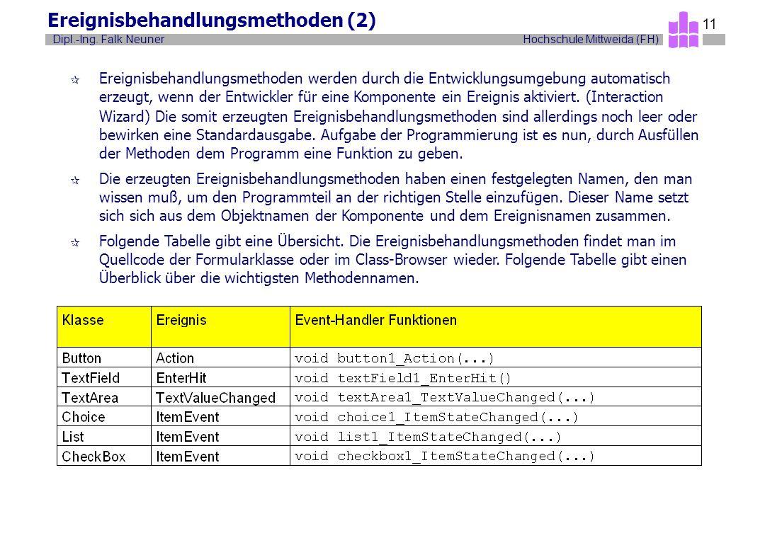 Grundlagen der Programmierung, Teil 2: Java Programmiertechniken (20 ...
