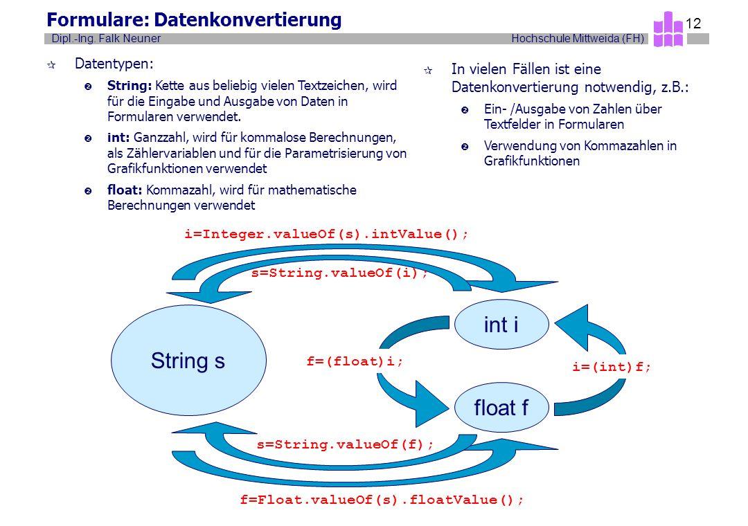 Formulare: Datenkonvertierung