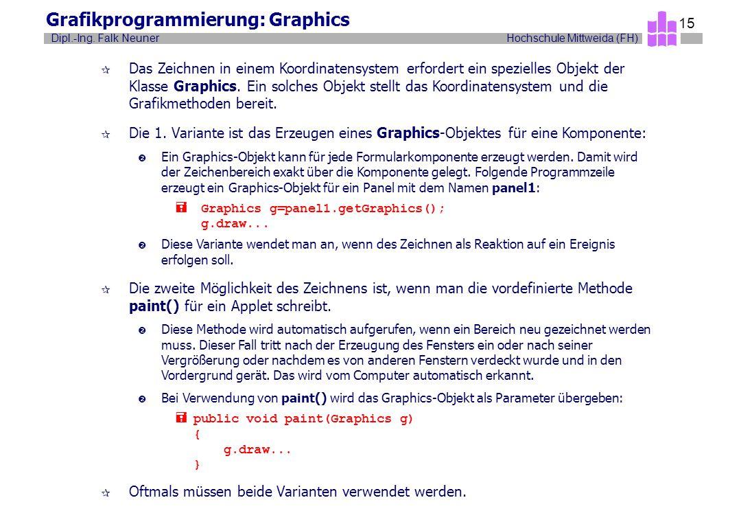 Grafikprogrammierung: Graphics