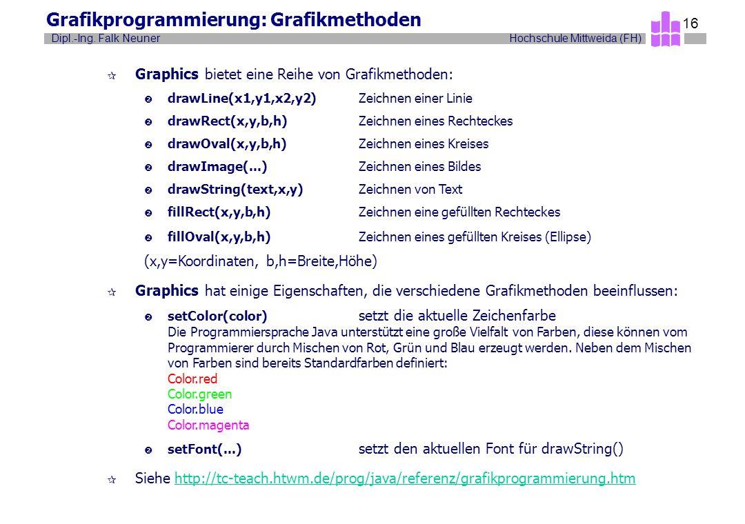 Grafikprogrammierung: Grafikmethoden