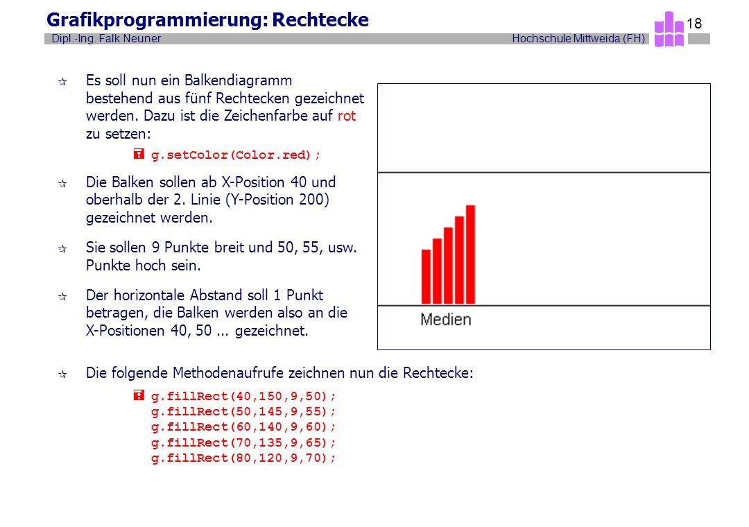 Grafikprogrammierung: Rechtecke