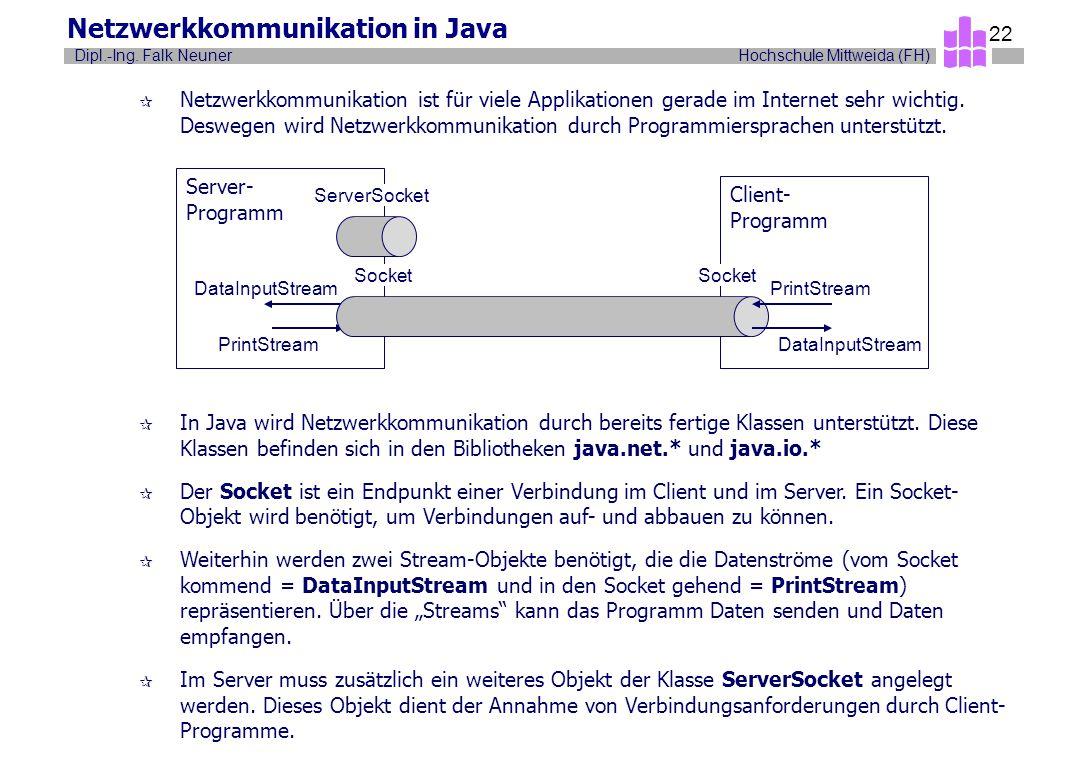 Netzwerkkommunikation in Java