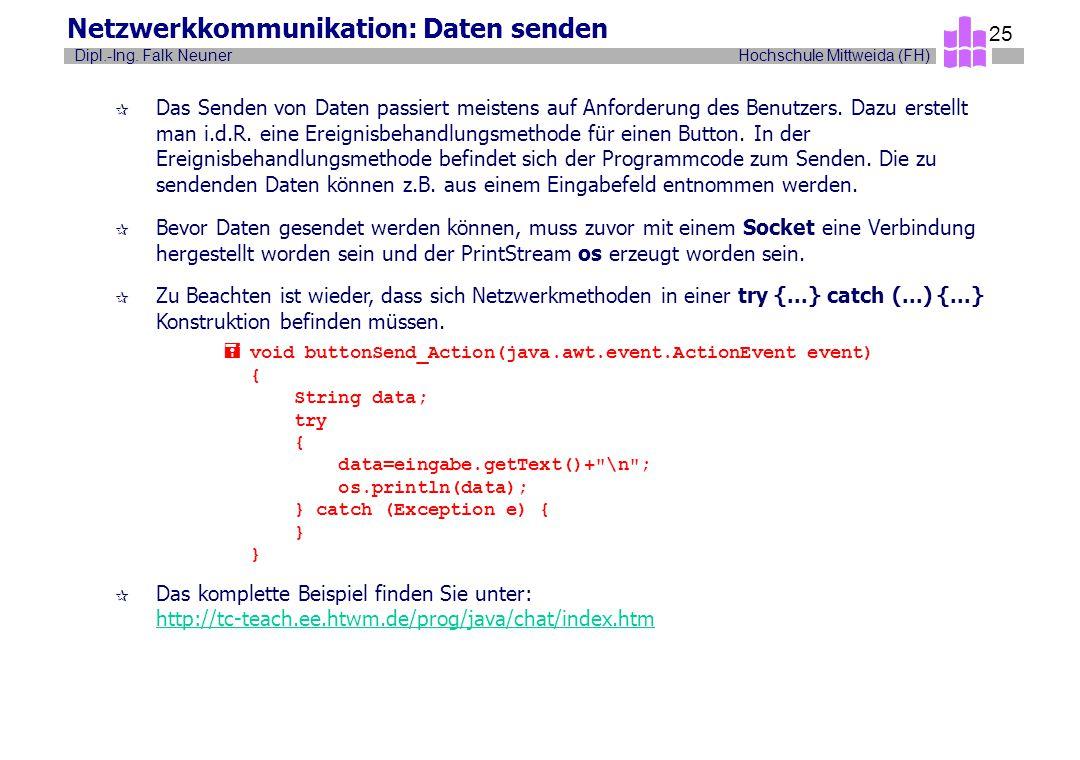 Netzwerkkommunikation: Daten senden